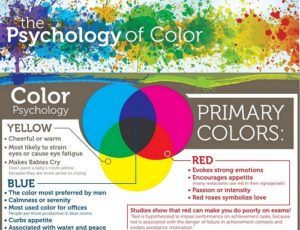 The Psychology of Color in Home Decoration [Infographic].